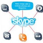 Estar comunicado con Skype