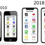 Las mejores aplicaciones de Android (diciembre de 2018).