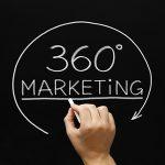 Cómo desarrollar un plan de marketing de 360 grados