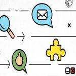 Cómo aprovechar los beneficios del Marketing Digital con un presupuesto ajustado