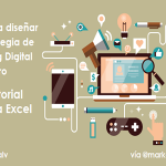 Cuatro pasos para crear un plan de marketing digital