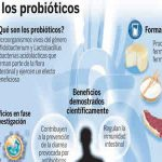 Descubre los beneficios de consumir alimentos probióticos