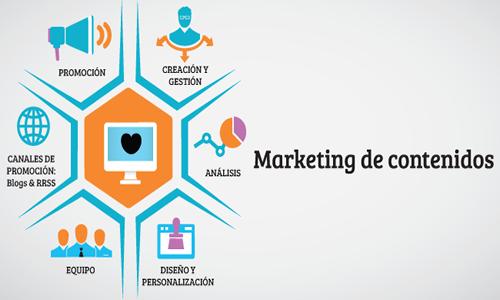 marketing-de-contenido 1