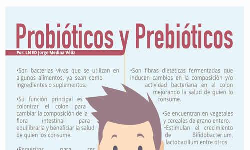 pro-y-pre-1