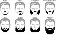Consejos para el cuidado de la barba