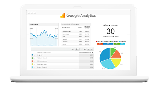 analytica web