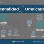 Qué son los Software de gestión omnicanal
