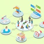 Algunos de los productos para la atención al cliente con software omnicanal