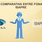 Cómo obtener rápidamente certificado de afiliación isapre en Chile
